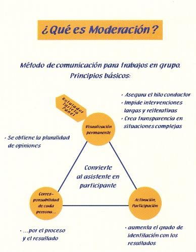 que_es_moderacion